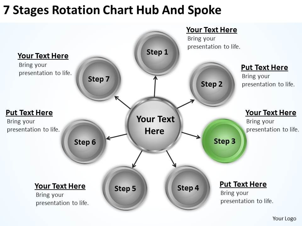 Network Diagram For Small Business 7 Stages Rotation Chart Hub And