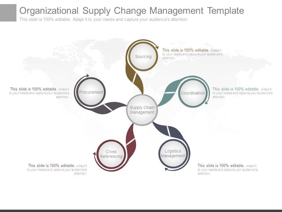 Organizational Supply Change Management Template