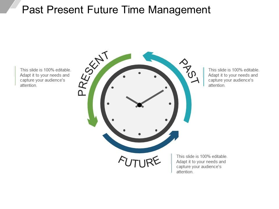 Past Present Future Time Management Ppt Background Images