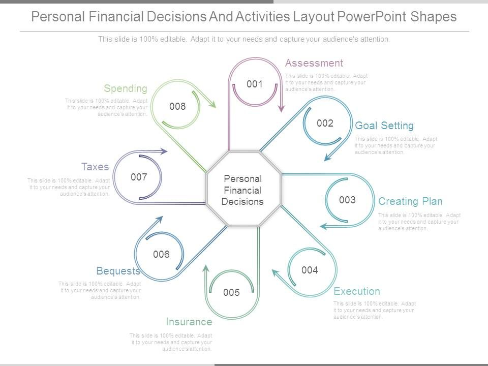 Personal Financial Decisions And Activities Layout