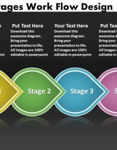 Ppt four stages work flow interior design powerpoint template business templates slide also rh slideteam