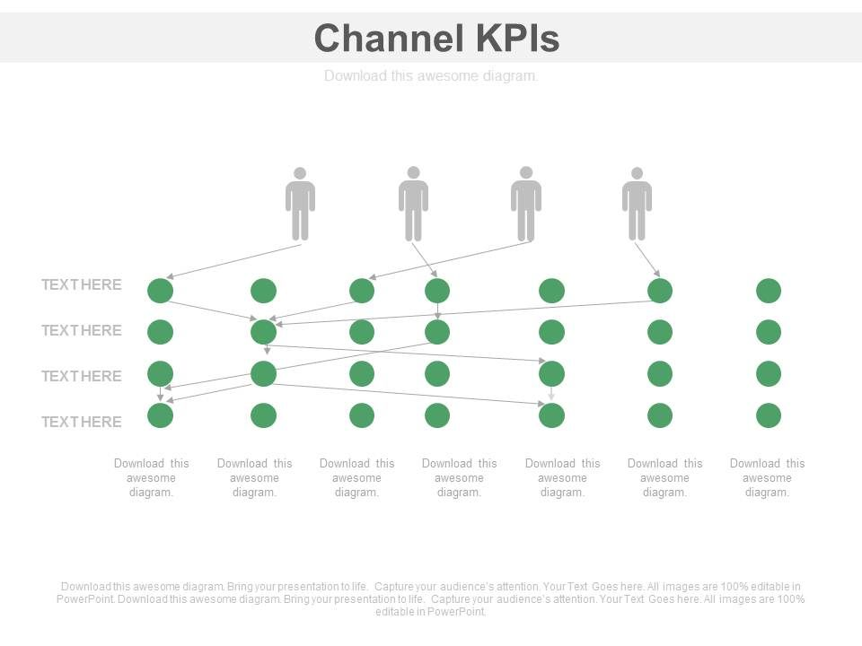 pptx Channel Kpis Key Performance Indicator Evaluate