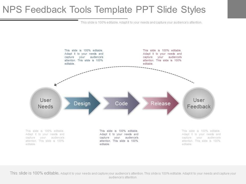 Pptx Nps Feedback Tools Template Ppt Slide Styles