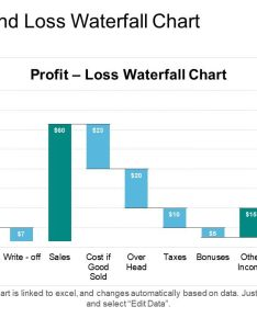 Profit and loss waterfall chart ppt infographic template slide slide also templates rh slideteam