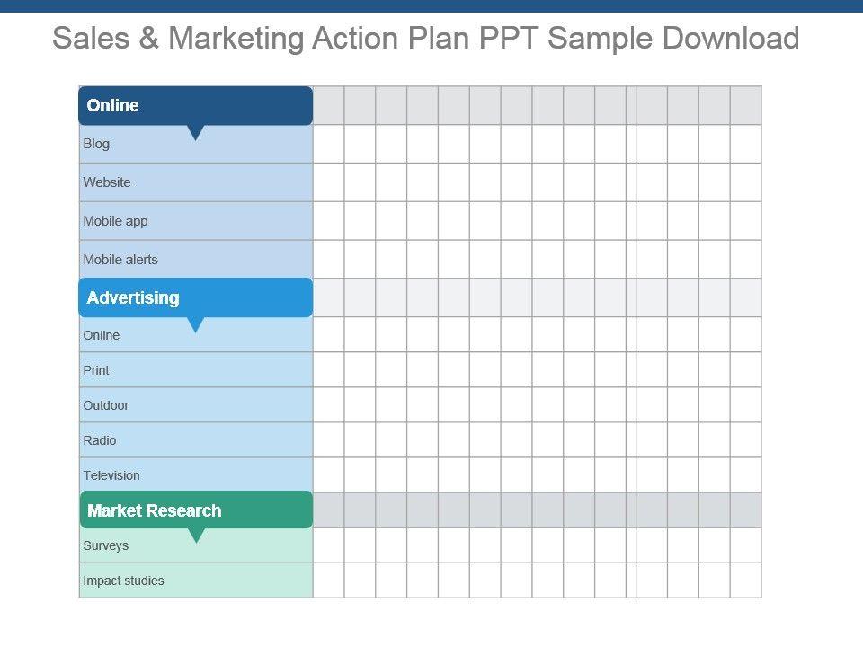 Social Media Marketing Action Plan Template - Best Market 2019