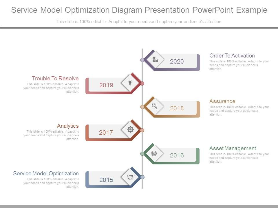 Service Model Optimization Diagram Presentation Powerpoint