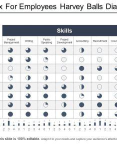 Skill matrix for employees harvey balls diagram ppt background slide slide also rh slideteam