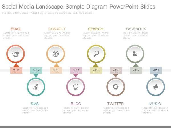 social media landscape sample diagram