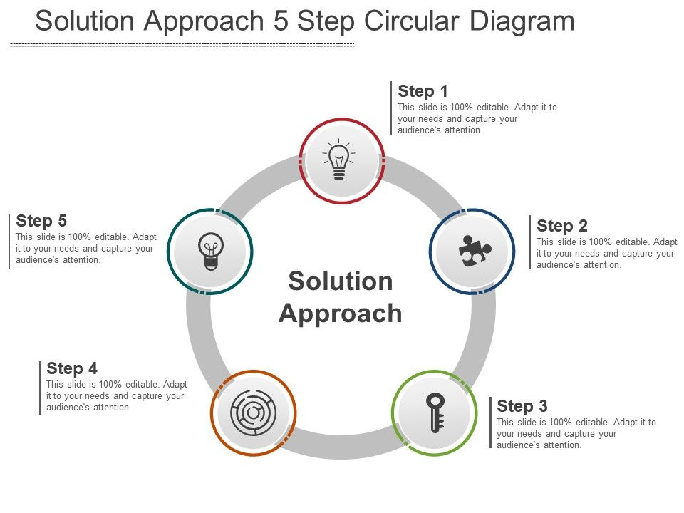 Solution Approach 5 Step Circular Diagram Ppt Infographic