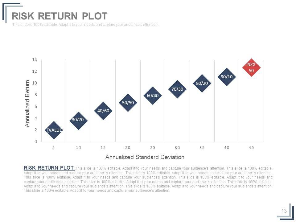Stock Market Risk Management Strategies PowerPoint