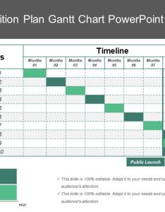 Transition plan gantt chart powerpoint slide slide slide also template presentation rh slideteam