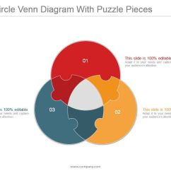 Venn Diagram Puzzles 12v Led Downlight Wiring 3 Circle With Puzzle Pieces Good Ppt Example Slide01 Slide02