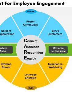 Care chart for employee engagement flat powerpoint design slide slide also graphics rh slideteam