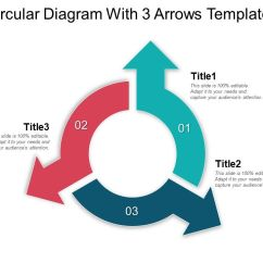 3 Arrow Circle Diagram V6 Engine Circular With Arrows Template1 Ppt Sample Powerpoint Slide01 Slide02