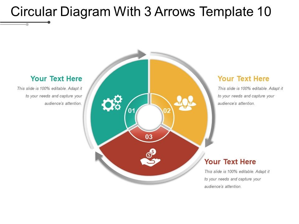 3 arrow circle diagram wan network topology for circular with arrows template 10 ppt model presentation slide01 slide02