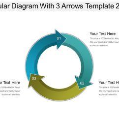 3 Arrow Circle Diagram Leatherback Sea Turtle Food Web Circular With Arrows Template 2 Powerpoint Show Slide01 Slide02