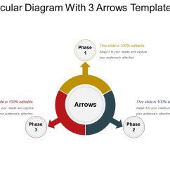 3 Arrow Circle Diagram Evinrude 9 Wiring Circular With Arrows Template 8 Ppt Ideas Presentation Slide01 Slide02