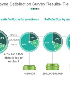Employee satisfaction survey results pie chart powerpoint presentation examples slide also rh slideteam