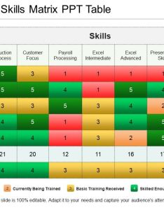 Employee skills matrix ppt table slide slide slide also powerpoint templates download rh slideteam