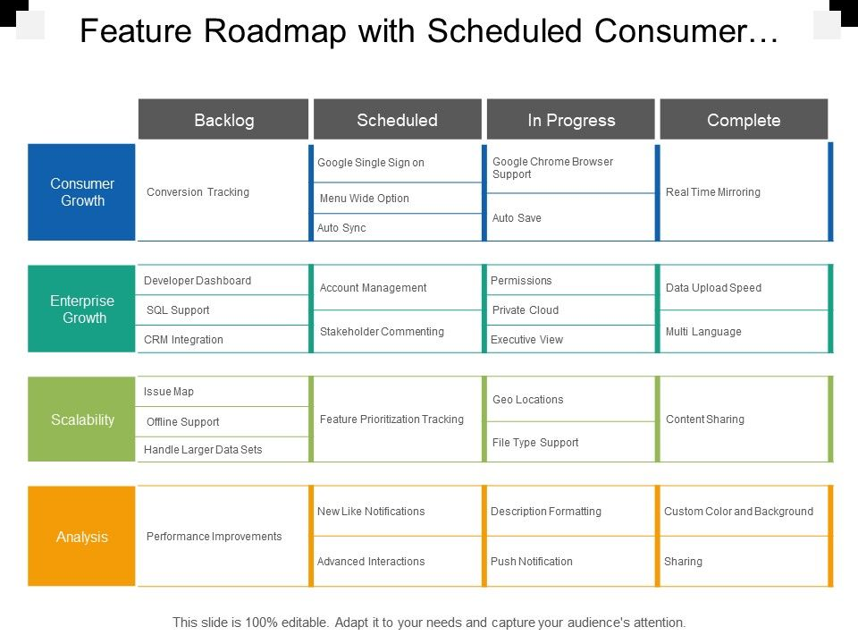 swim lane diagram in ppt 2013 ford explorer wiring feature roadmap with scheduled consumer growth slide01 slide02