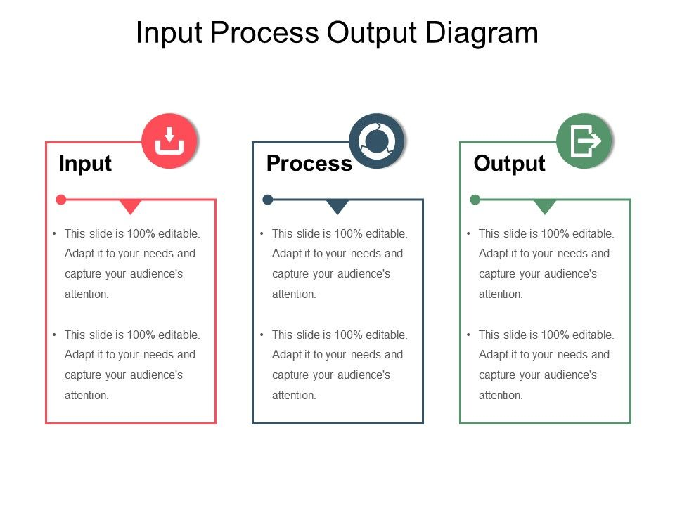 pmp inputs and outputs diagram 2000 gmc jimmy radio wiring energy input output template electrical process sample of ppt presentation powerpoint rh slideteam net keyboard