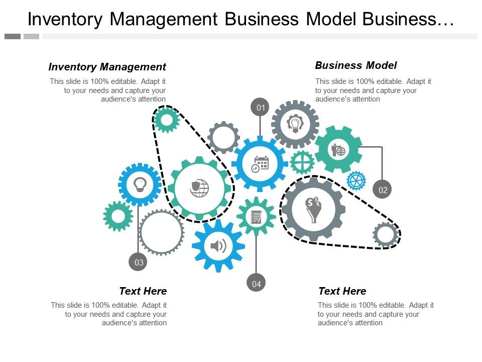 inventory management model diagram parts of a compound microscope business advertising wealth cpb slide01