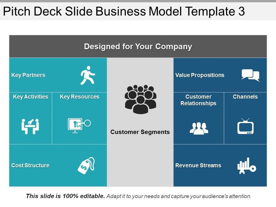 Pitch Deck Slide Business Model Template 3 Ppt Inspiration