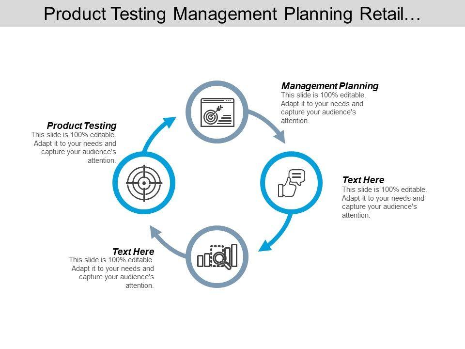 Product Testing Management Planning Retail Management