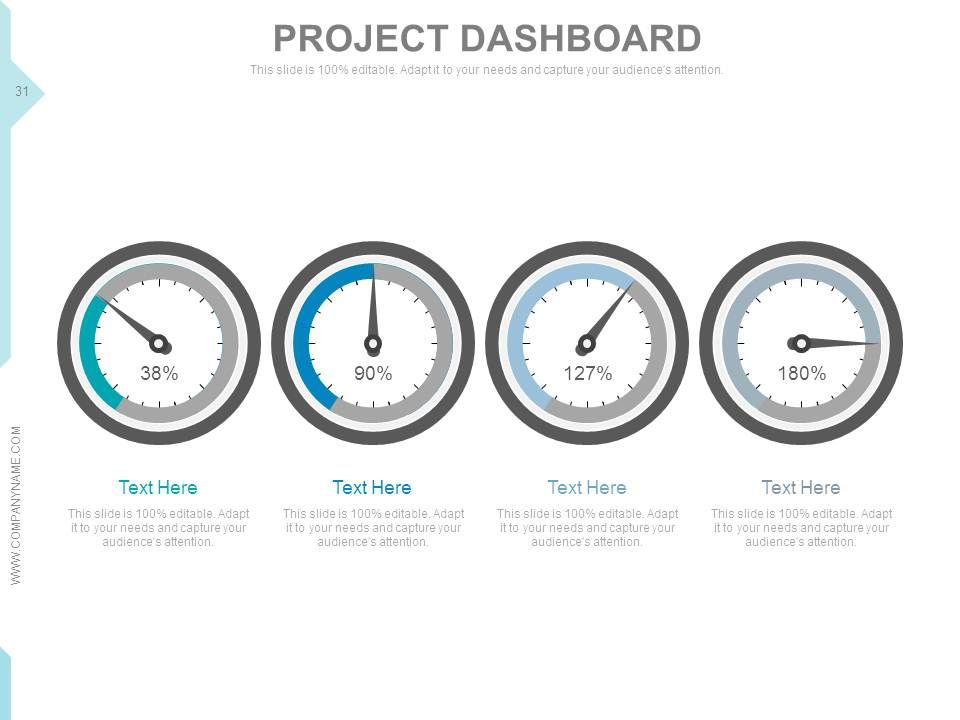 Project Management Status Call Agenda PowerPoint