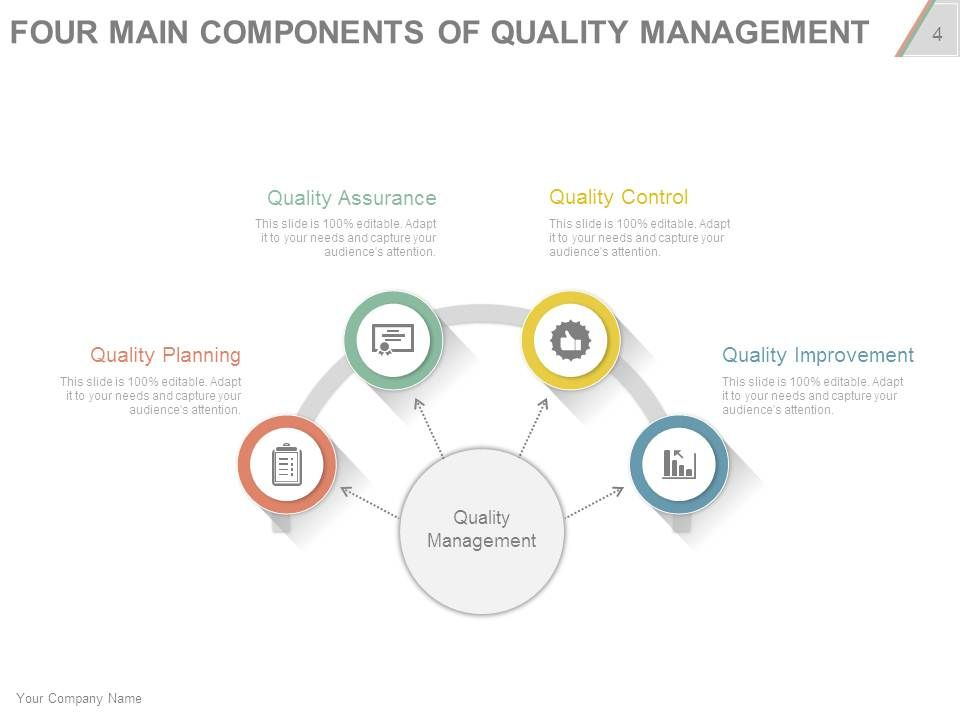Project Quality Management Plan Checklist Powerpoint