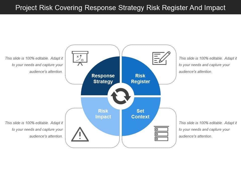 project impact diagram toyota hilux 2017 stereo wiring risk covering response strategy register and slide01 slide02