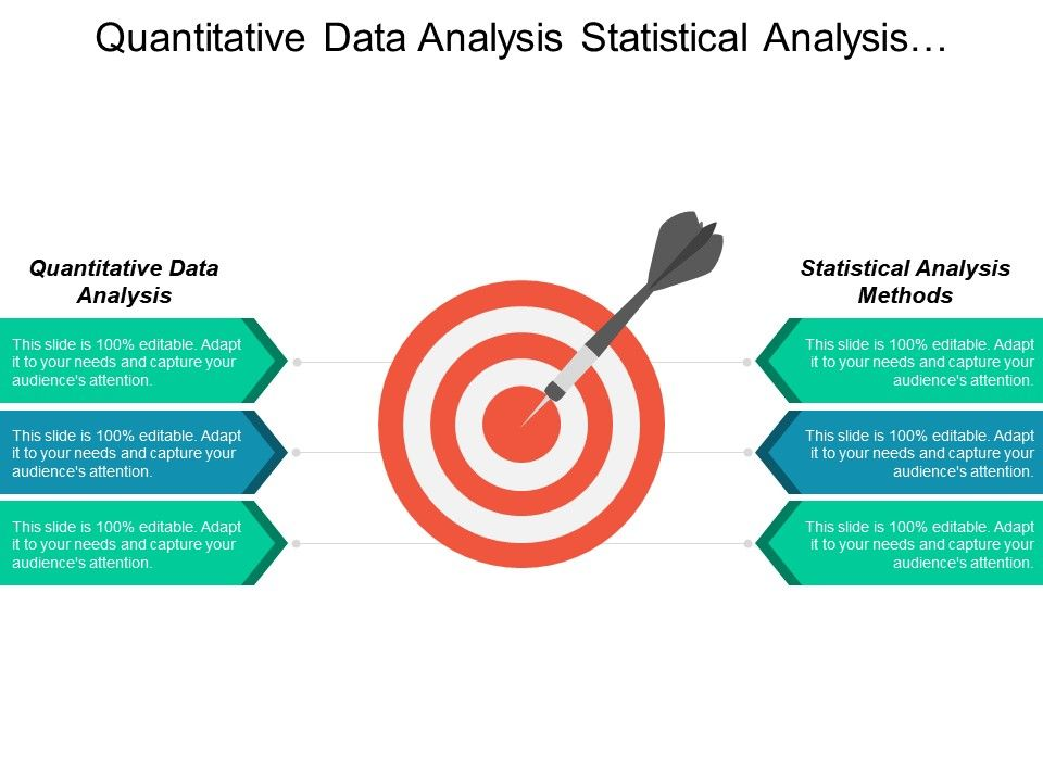 Quantitative Data Analysis Statistical Analysis Methods
