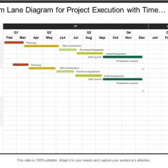Swim Lane Diagram In Ppt Sql Server Database Tool For Project Execution With Time Duration Of Each Phase Slide01