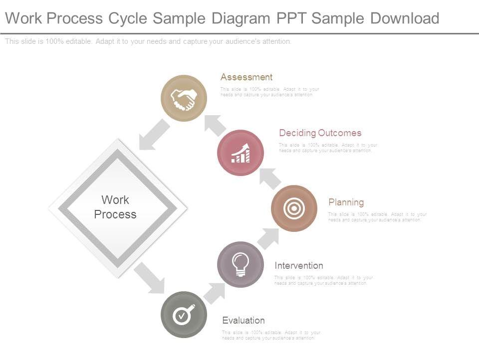 Work Process Cycle Sample Diagram Ppt Sample Download