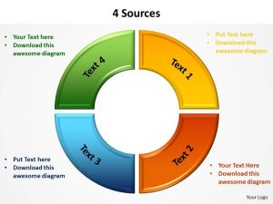 4 sources shown by circle pie chart split up powerpoint