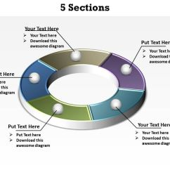 3 Ring Venn Diagram Template Strat Wiring Way Switch 5 Sections Or Circle Powerpoint Templates Graphics 712