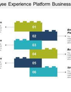 Employee experience platform business model chart strategic branding cpb slide also rh slideteam