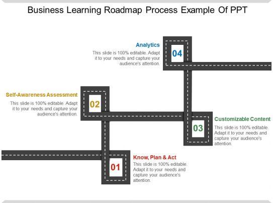 5797831 Style Essentials 1 Roadmap 4 Piece Powerpoint