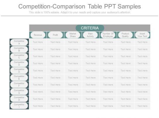 28746629 Style Essentials 2 Compare 7 Piece Powerpoint