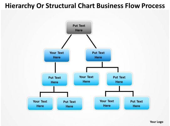 organization chart powerpoint template