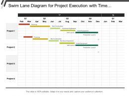 Swimlanes Powerpoint Templates and Presentation Slide Diagrams
