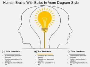 78945612 Style Variety 3 IdeaBulb 3 Piece Powerpoint