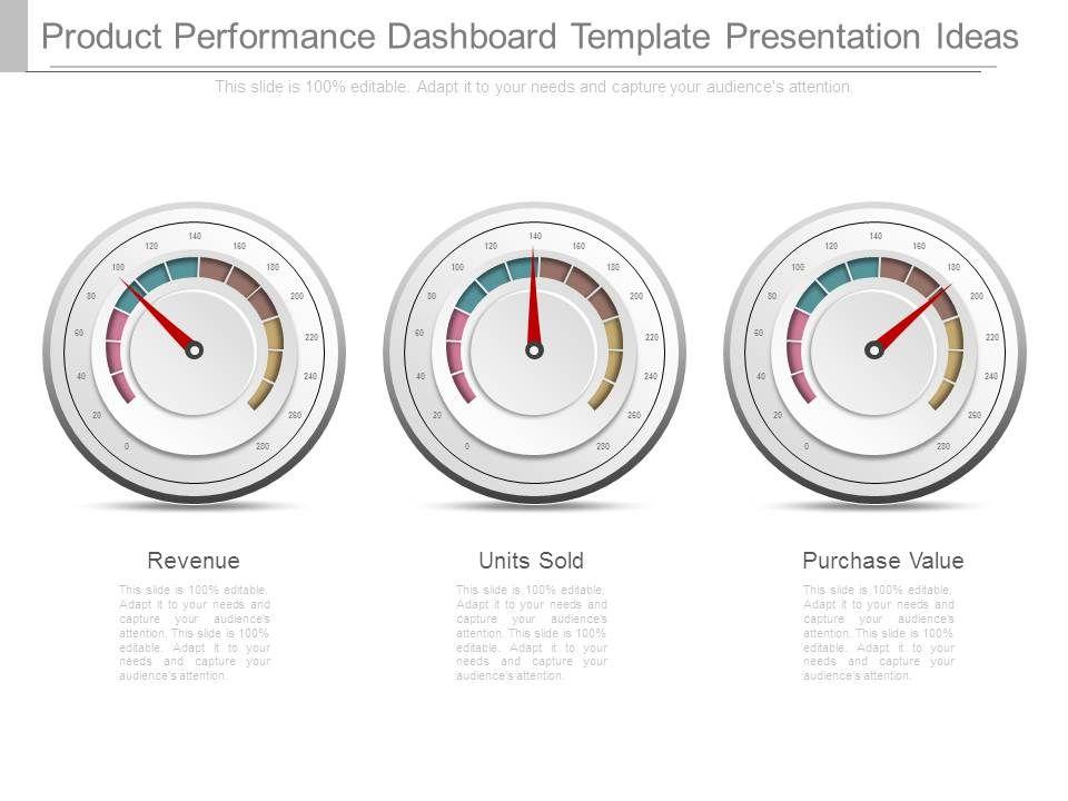 83187914 Style Essentials 2 Dashboard 3 Piece Powerpoint