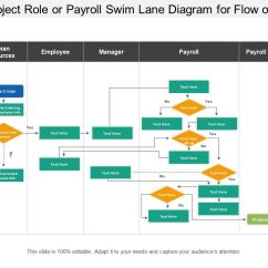 Swim Lane Diagram In Ppt Socket Wiring Uk 24119624 Style Essentials 2 Swimlanes 4 Piece Powerpoint Project Role Or Payroll For Flow Of Through Each Department Slide01