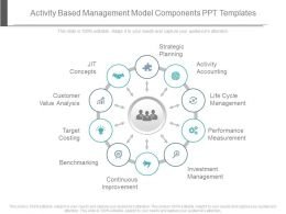 'Life Cycle Management' powerpoint templates ppt slides