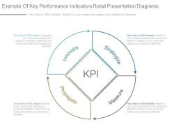 'KPI' powerpoint templates ppt slides images graphics and