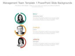 Best PowerPoint presentation templates & theme backgrounds