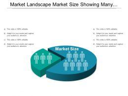 'market landscape' powerpoint templates