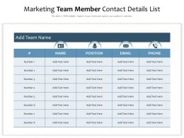 Find contact details for all general clearing members at nasdaq commodities. Contact List Powerpoint Templates Ppt Slides Images Graphics And Themes