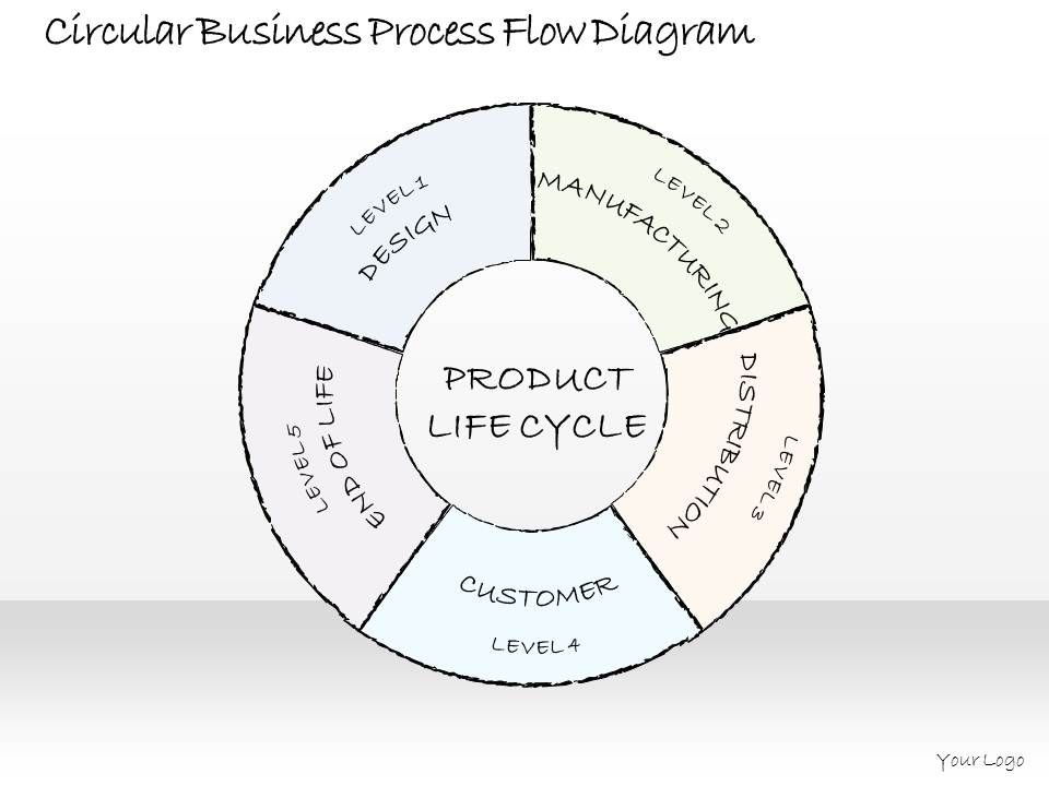 1814 Business Ppt Diagram Circular Business Process Flow